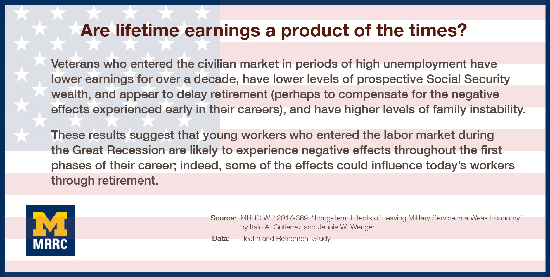 Tough Timing: Study Looks At Veterans To Pin Down The Long-term Effects Of Entering The Labor Market During A Recession